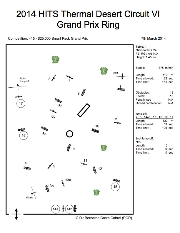 2014 HITS Thermal Desert Circuit VI Grand Prix Ring - show jumping course design
