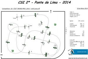 CSI 2014 Ponte de Lima GP (POR)