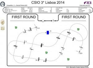 CSIO Lisboa GP round 1 2014