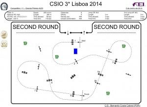 CSIO Lisboa GP round 2 2014