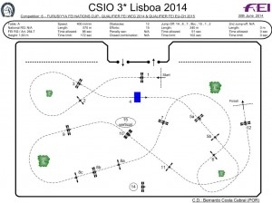 CSIO Lisboa Nations Cup 2014