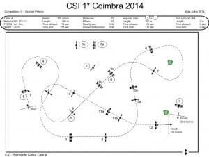 GP Coimbra CSI 2014